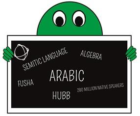 Translation into Arabic, Atlas Translations, St Albans, London, Clare Suttie